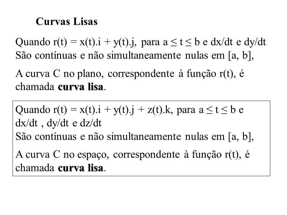 Curvas Lisas Quando r(t) = x(t).i + y(t).j, para a ≤ t ≤ b e dx/dt e dy/dt. São contínuas e não simultaneamente nulas em [a, b],